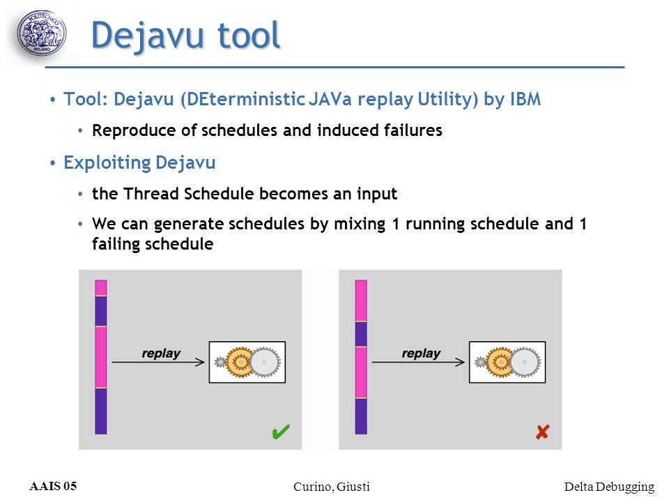 Delta Debugging AAIS 05 Curino, Giusti Dejavu tool Tool: Dejavu (DEterministic JAVa replay Utility) by IBM Reproduce of schedules and induced failures