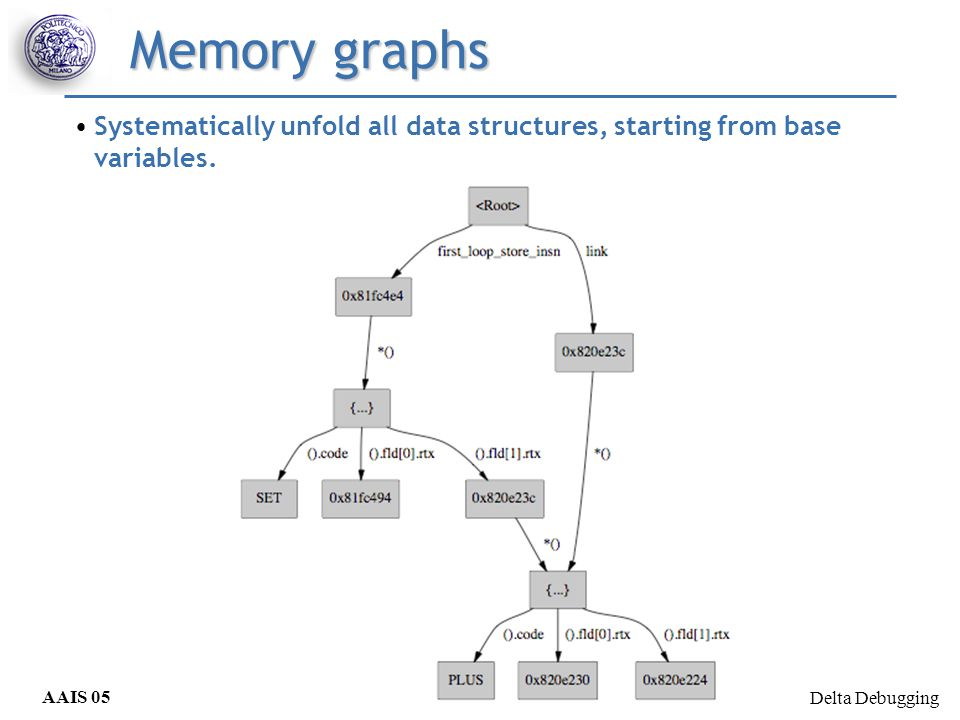 Delta Debugging AAIS 05 Curino, Giusti Memory graphs Systematically unfold all data structures, starting from base variables.