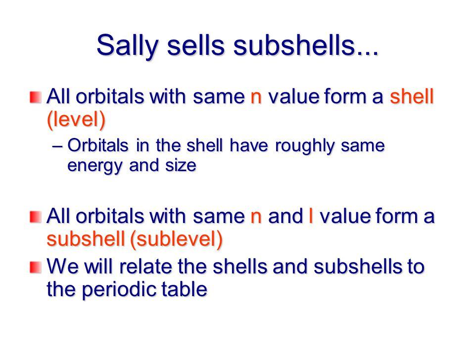 Sally sells subshells...