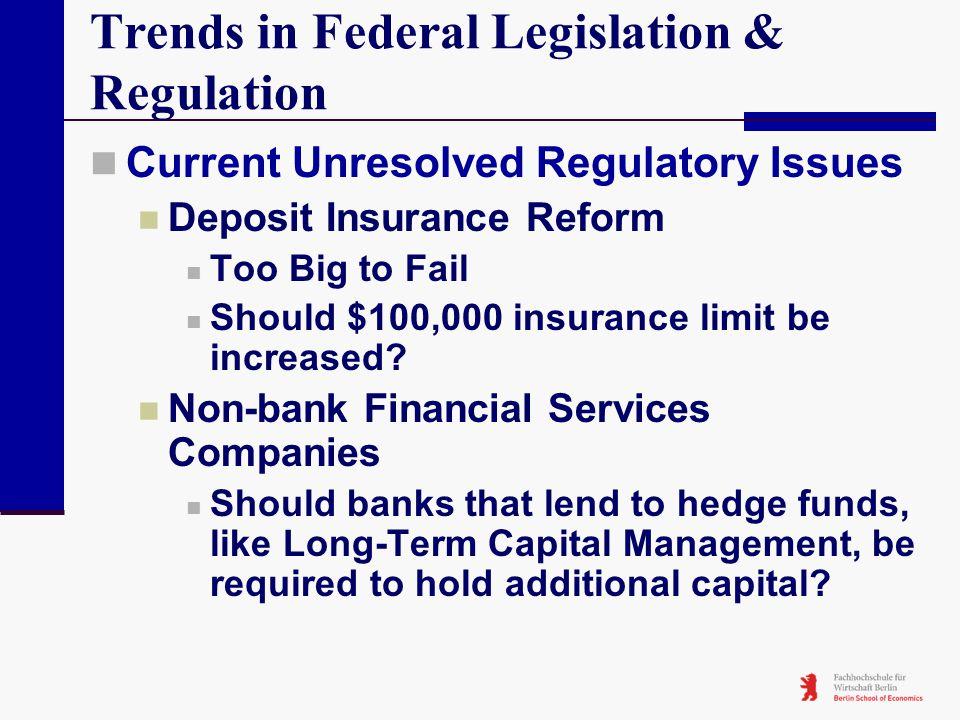 Trends in Federal Legislation & Regulation Current Unresolved Regulatory Issues Deposit Insurance Reform Too Big to Fail Should $100,000 insurance lim