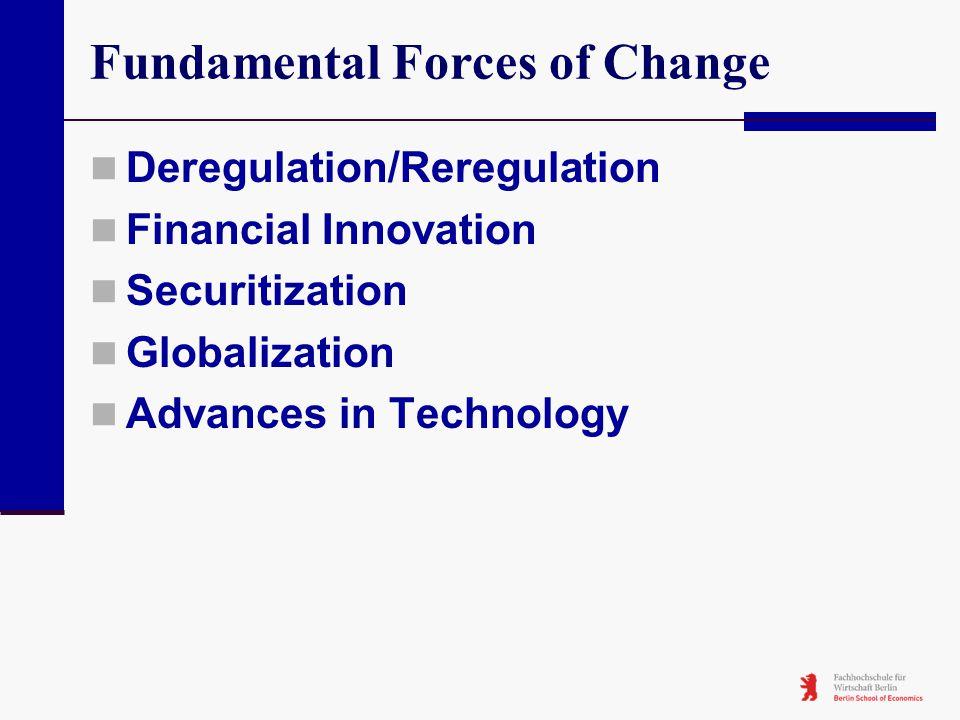 Fundamental Forces of Change Deregulation/Reregulation Financial Innovation Securitization Globalization Advances in Technology