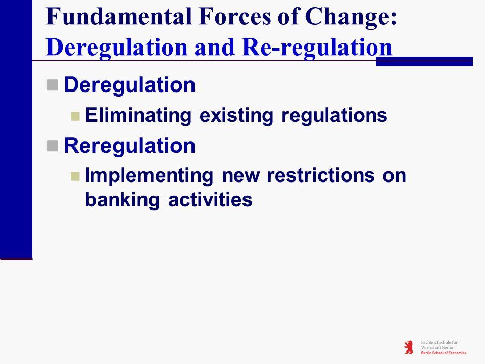Fundamental Forces of Change: Deregulation and Re-regulation Deregulation Eliminating existing regulations Reregulation Implementing new restrictions