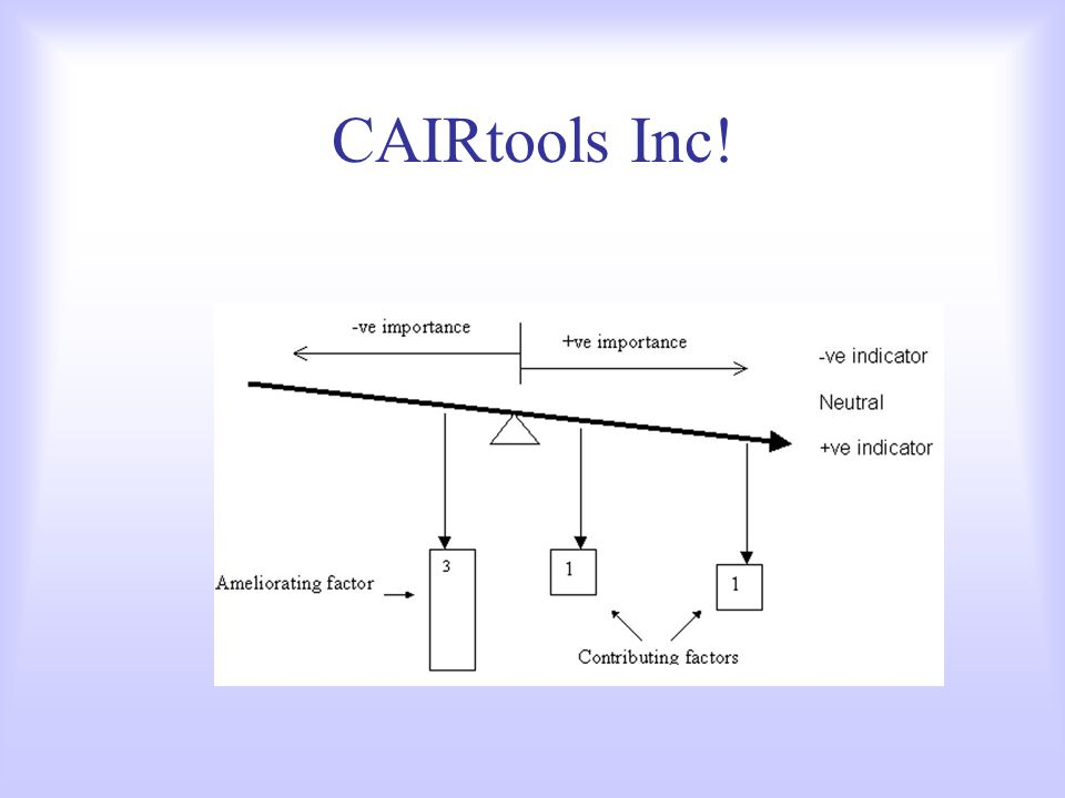 CAIRtools Inc!