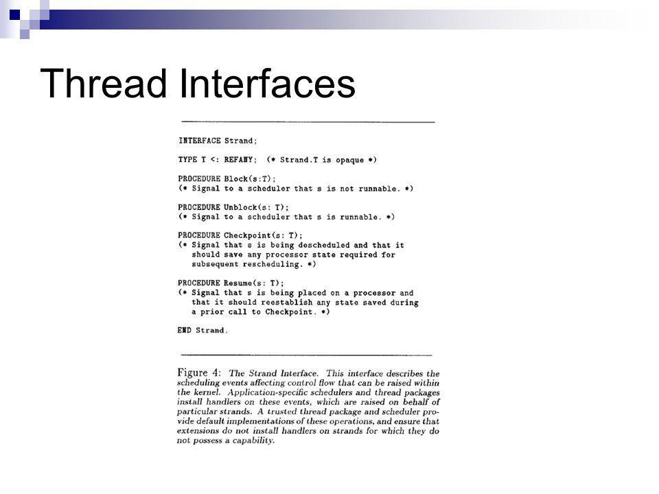 Thread Interfaces