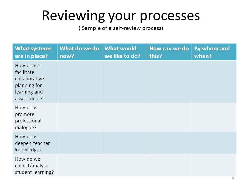 9 Reviewing your processes ( Sample of a self-review process) What systems are in place? What do we do now? What would we like to do? How can we do th
