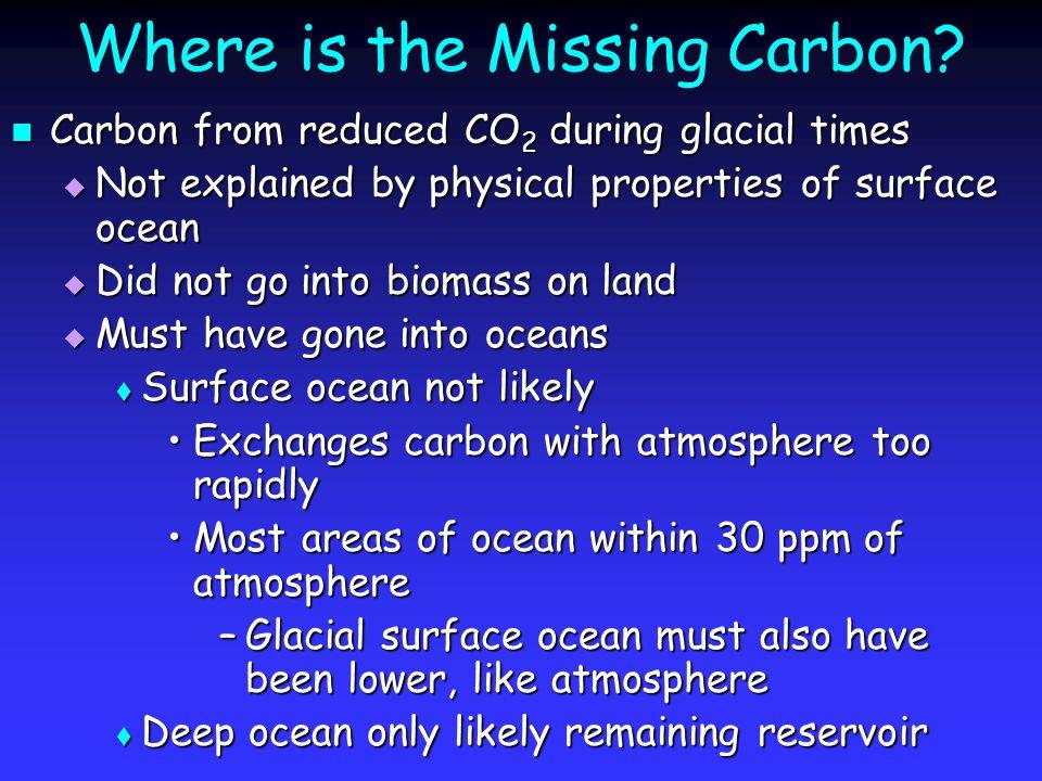 Modern Deep Ocean Circulation High  13 C values in N.
