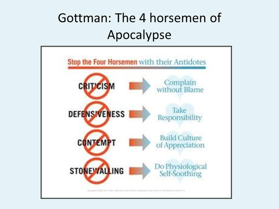Gottman: The 4 horsemen of Apocalypse