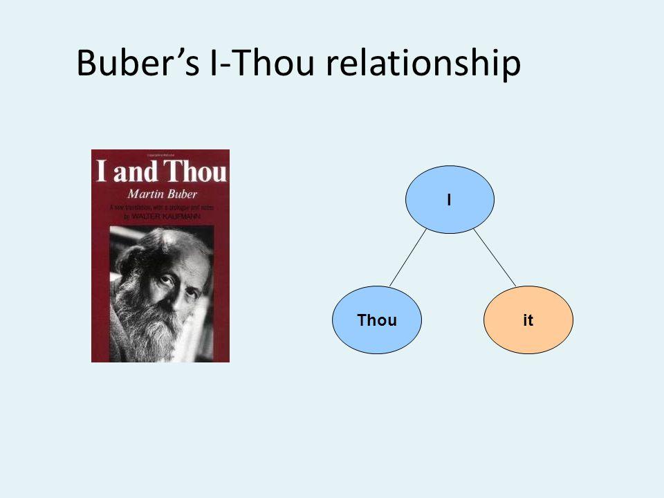Buber's I-Thou relationship I Thouit