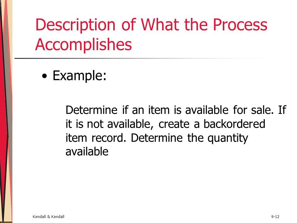 Kendall & Kendall9-12 Description of What the Process Accomplishes Example: Determine if an item is available for sale.