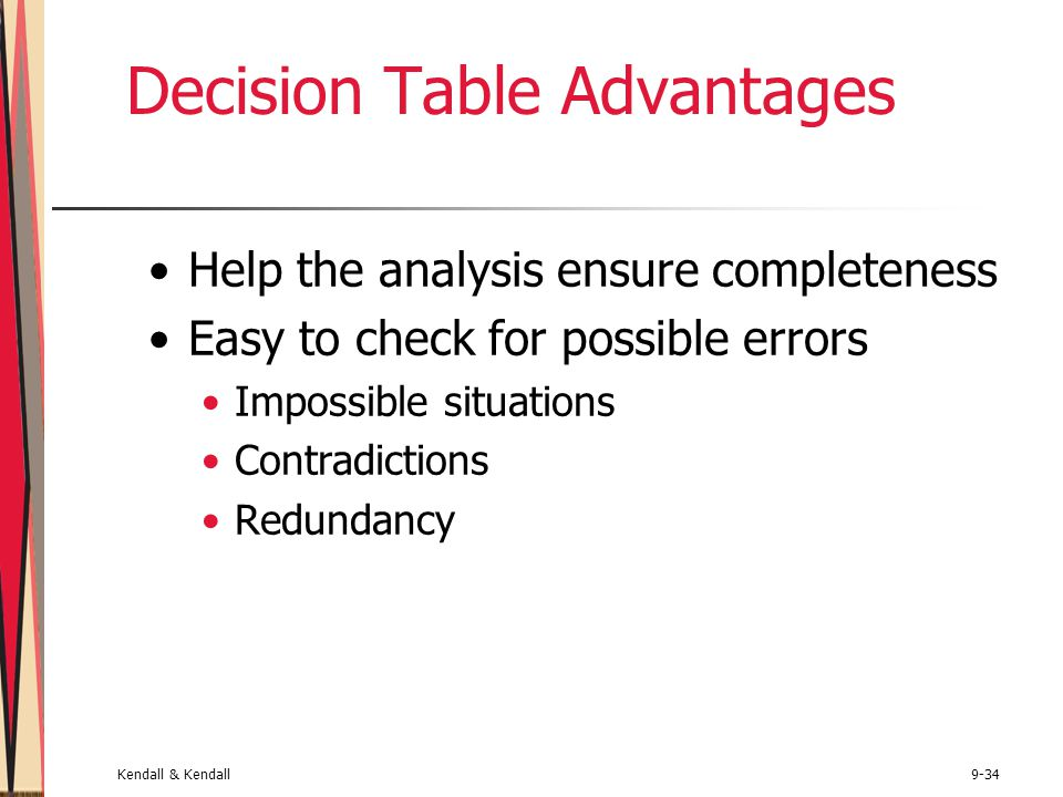 Kendall & Kendall9-34 Decision Table Advantages Help the analysis ensure completeness Easy to check for possible errors Impossible situations Contradictions Redundancy