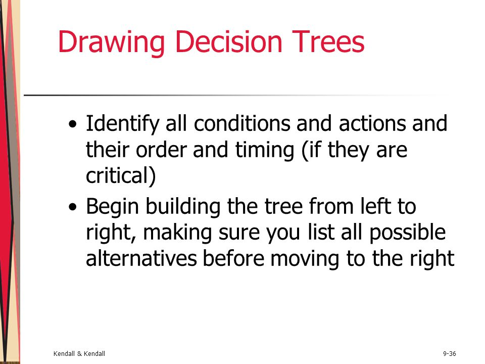Kendall & Kendall9-36 Drawing Decision Trees Identify all conditions and actions and their order and timing (if they are critical) Begin building the tree from left to right, making sure you list all possible alternatives before moving to the right