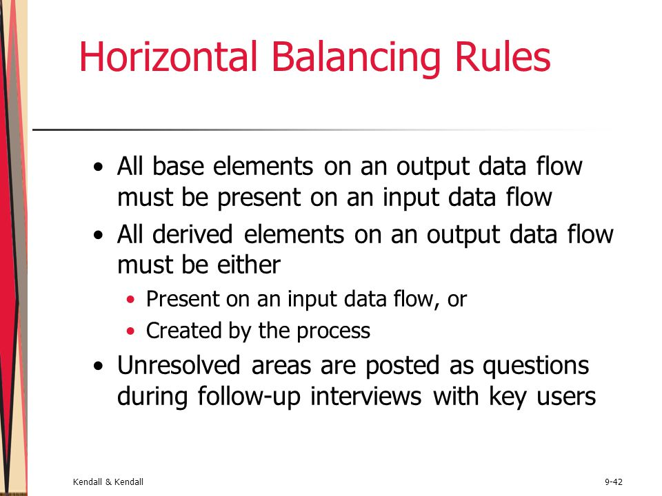 Kendall & Kendall9-42 Horizontal Balancing Rules All base elements on an output data flow must be present on an input data flow All derived elements on an output data flow must be either Present on an input data flow, or Created by the process Unresolved areas are posted as questions during follow-up interviews with key users