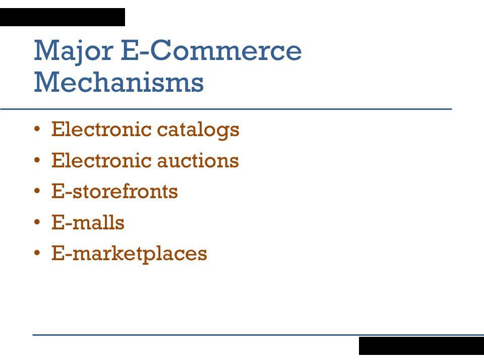Major E-Commerce Mechanisms Electronic catalogs Electronic auctions E-storefronts E-malls E-marketplaces