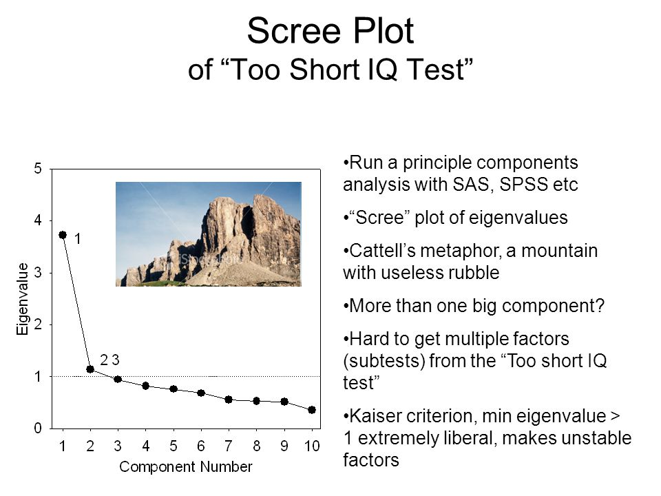 Scree Plot of Too Short IQ Test Run a principle components analysis with SAS, SPSS etc Scree plot of eigenvalues Cattell's metaphor, a mountain with useless rubble More than one big component.