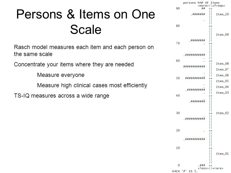 Persons & Items on One Scale Rasch model measures each item and each person on the same scale Concentrate your items where they are needed Measure everyone Measure high clinical cases most efficiently TS-IQ measures across a wide range