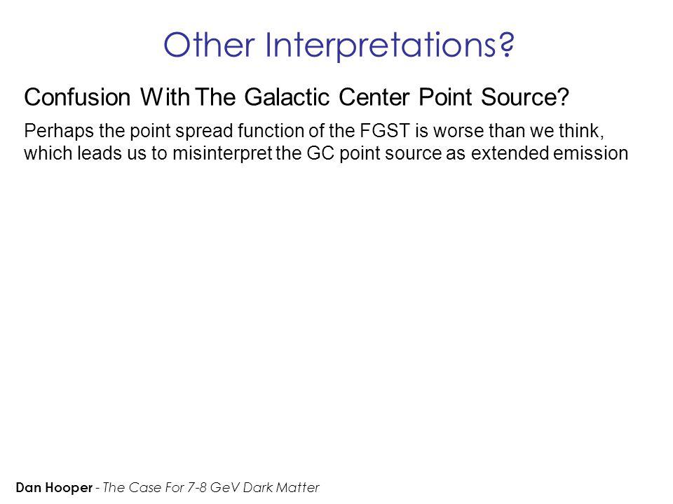 Other Interpretations.