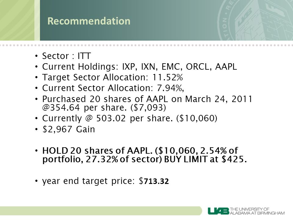 Sector : ITT Current Holdings: IXP, IXN, EMC, ORCL, AAPL Target Sector Allocation: 11.52% Current Sector Allocation: 7.94%, Purchased 20 shares of AAP