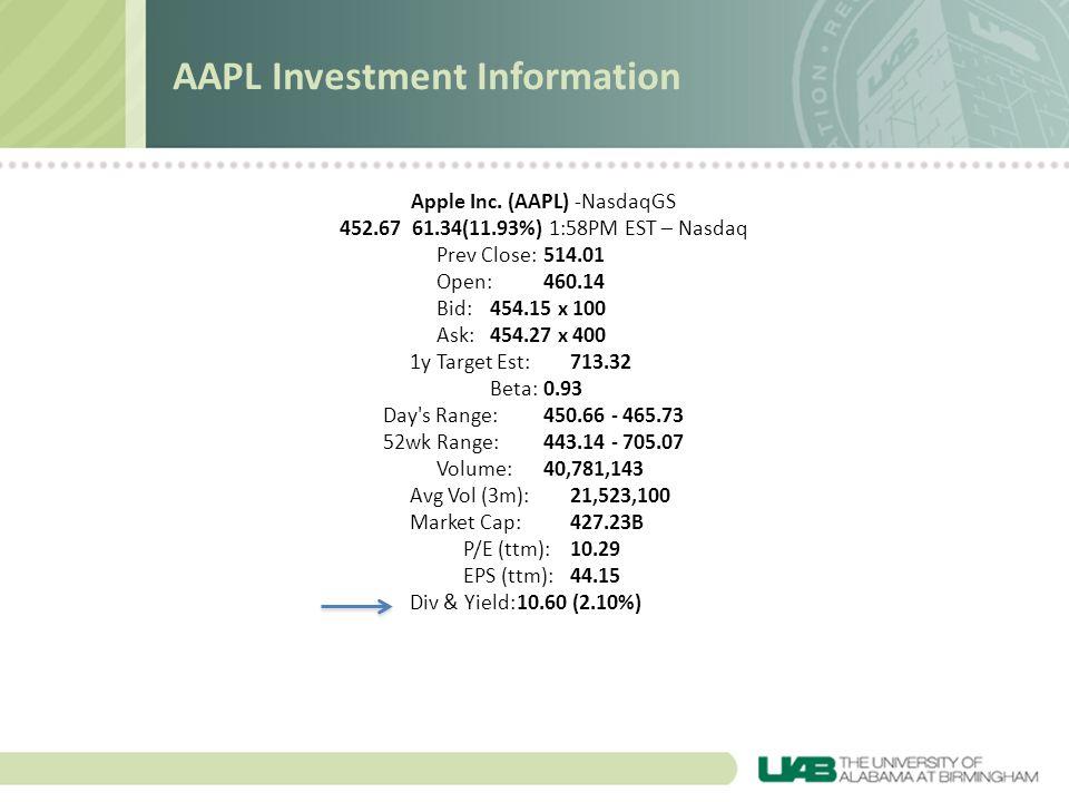 AAPL Investment Information Apple Inc. (AAPL) -NasdaqGS 452.67 61.34(11.93%) 1:58PM EST – Nasdaq Prev Close:514.01 Open:460.14 Bid:454.15 x 100 Ask:45