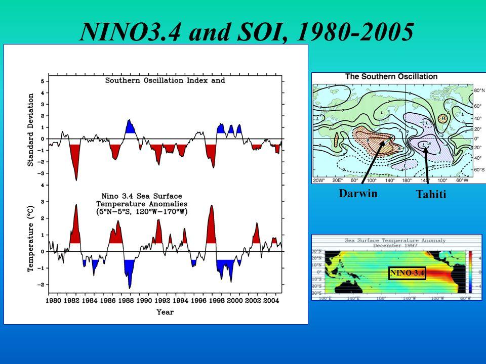 NINO3.4 and SOI, 1980-2005 NINO-3.4 Darwin Tahiti