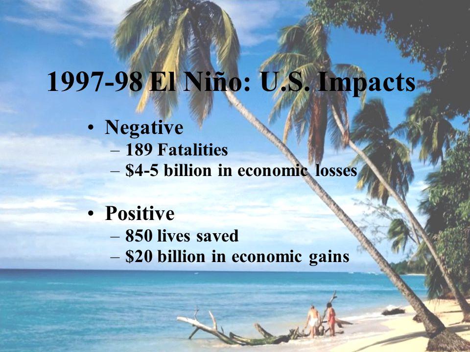 1997-98 El Niño: U.S. Impacts Negative –189 Fatalities –$4-5 billion in economic losses Positive –850 lives saved –$20 billion in economic gains