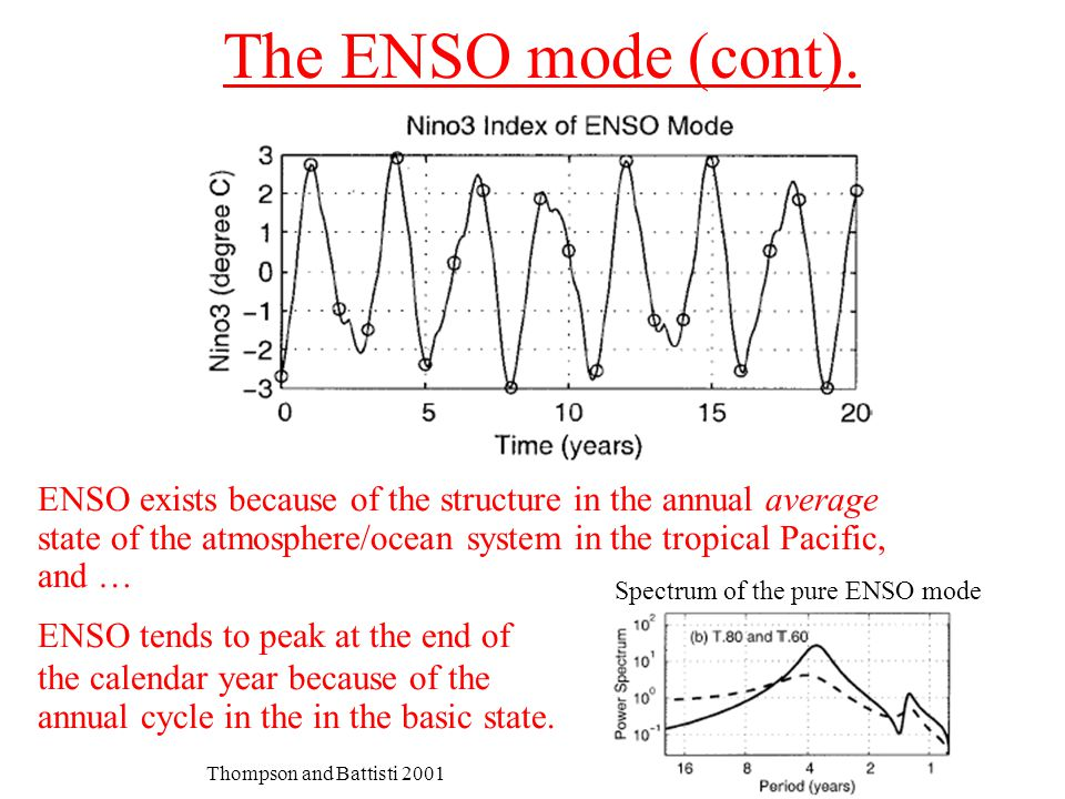 The ENSO mode (cont).