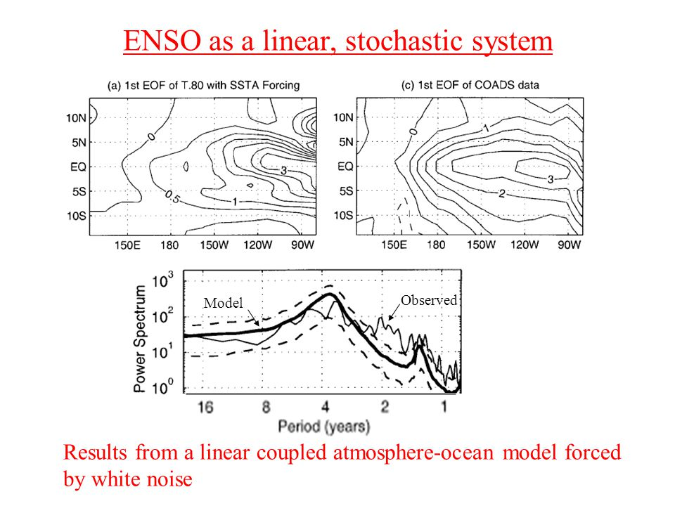 ENSO as a linear, stochastic system Results from a linear coupled atmosphere-ocean model forced by white noise Observed Model