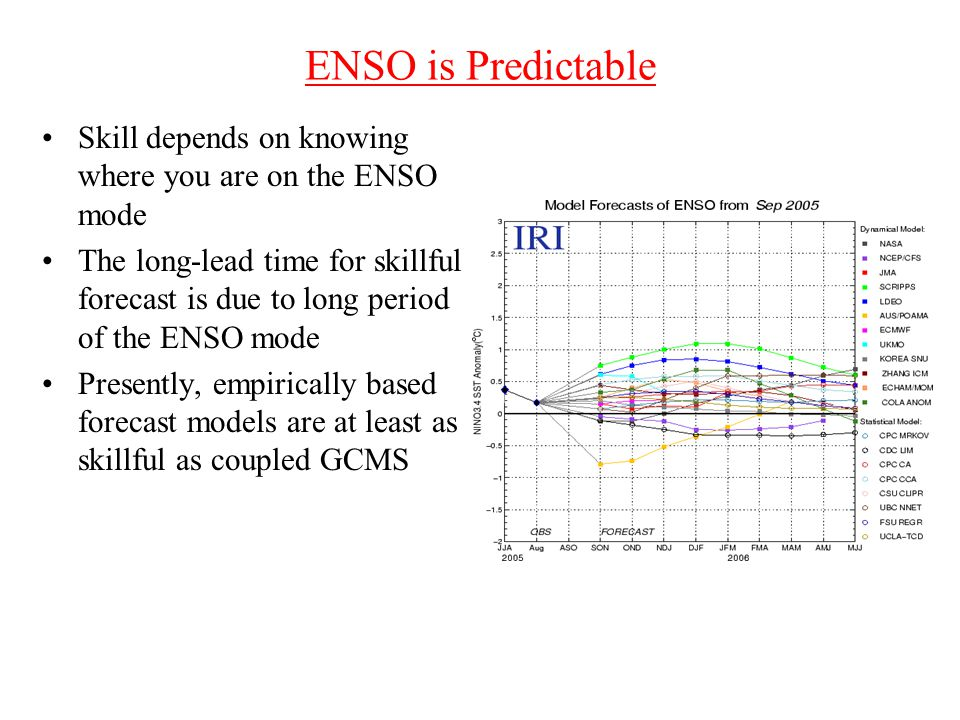 ENSO is Predictable Skill depends on knowing where you are on the ENSO mode The long-lead time for skillful forecast is due to long period of the ENSO mode Presently, empirically based forecast models are at least as skillful as coupled GCMS
