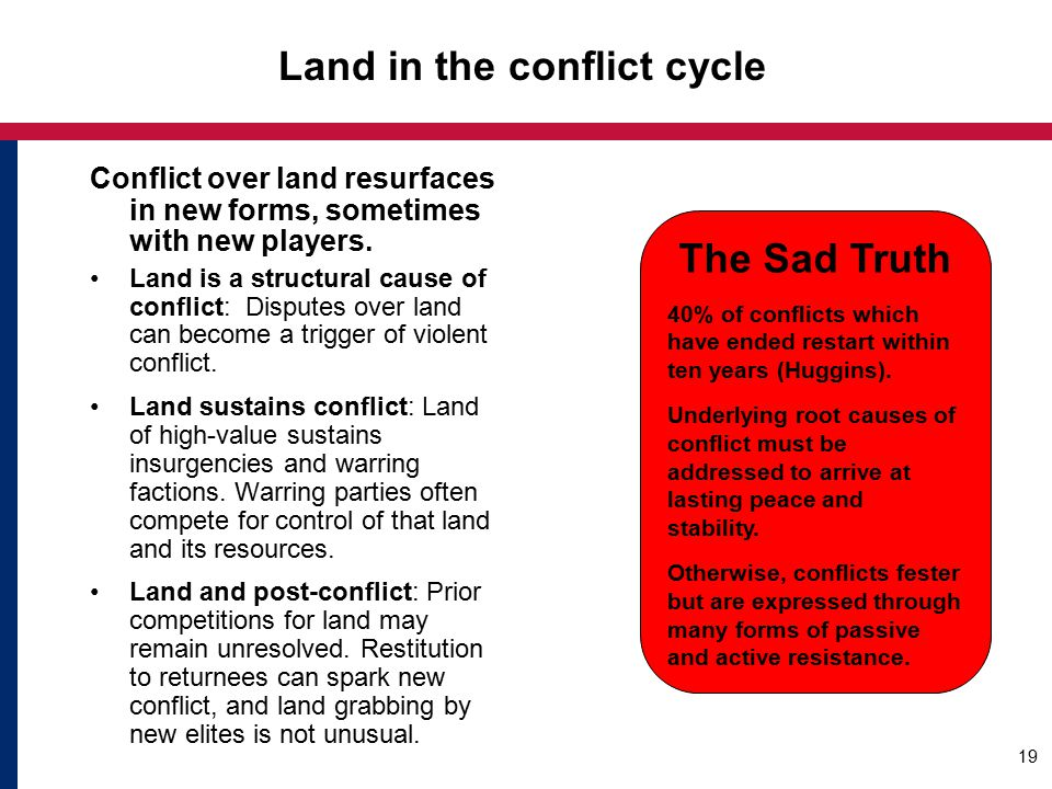 Land in the conflict cycle Conflict over land resurfaces in new forms, sometimes with new players.