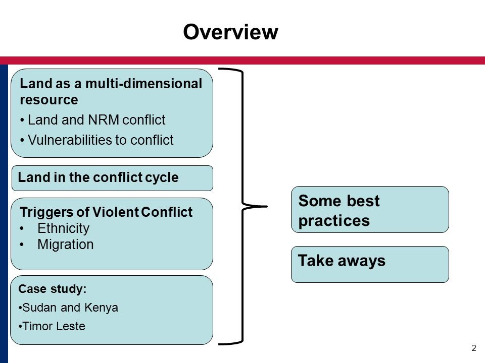 Overview 2 Land as a multi-dimensional resource Land and NRM conflict Vulnerabilities to conflict Case study: Sudan and Kenya Timor Leste Take aways Triggers of Violent Conflict Ethnicity Migration Some best practices Land in the conflict cycle