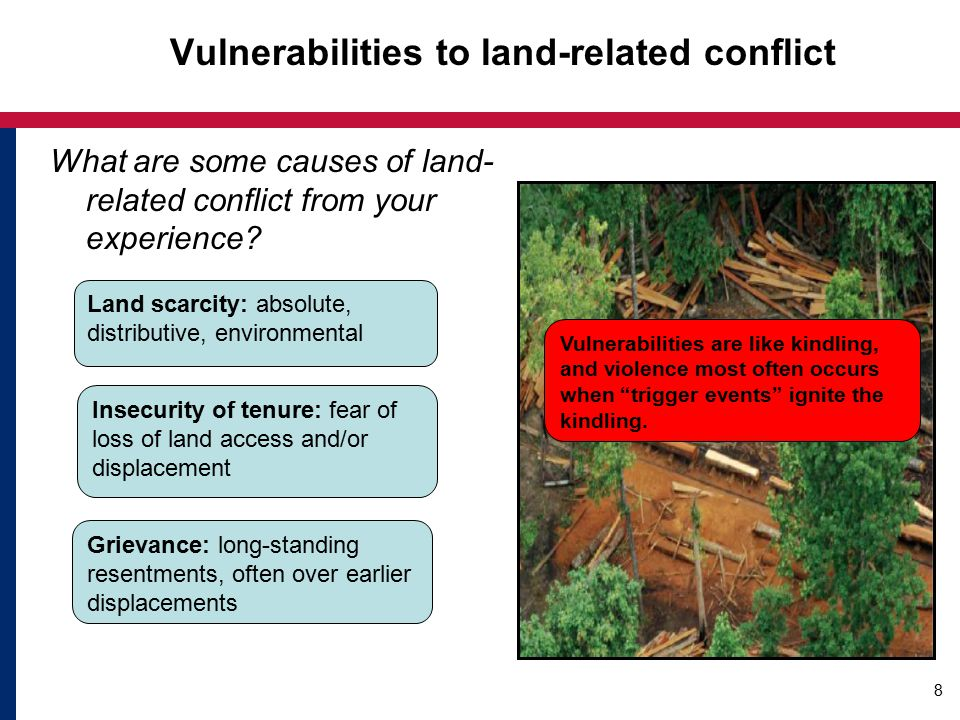 Vulnerabilities to land-related conflict What are some causes of land- related conflict from your experience.