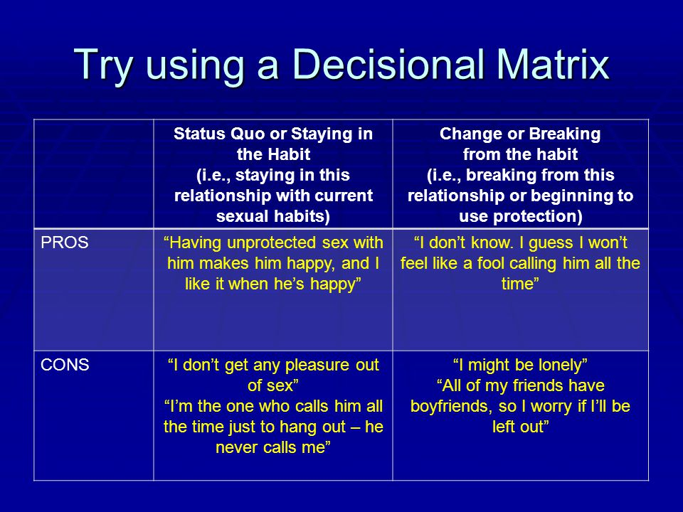 Try using a Decisional Matrix Status Quo or Staying in the Habit (i.e., staying in this relationship with current sexual habits) Change or Breaking from the habit (i.e., breaking from this relationship or beginning to use protection) PROS Having unprotected sex with him makes him happy, and I like it when he's happy I don't know.