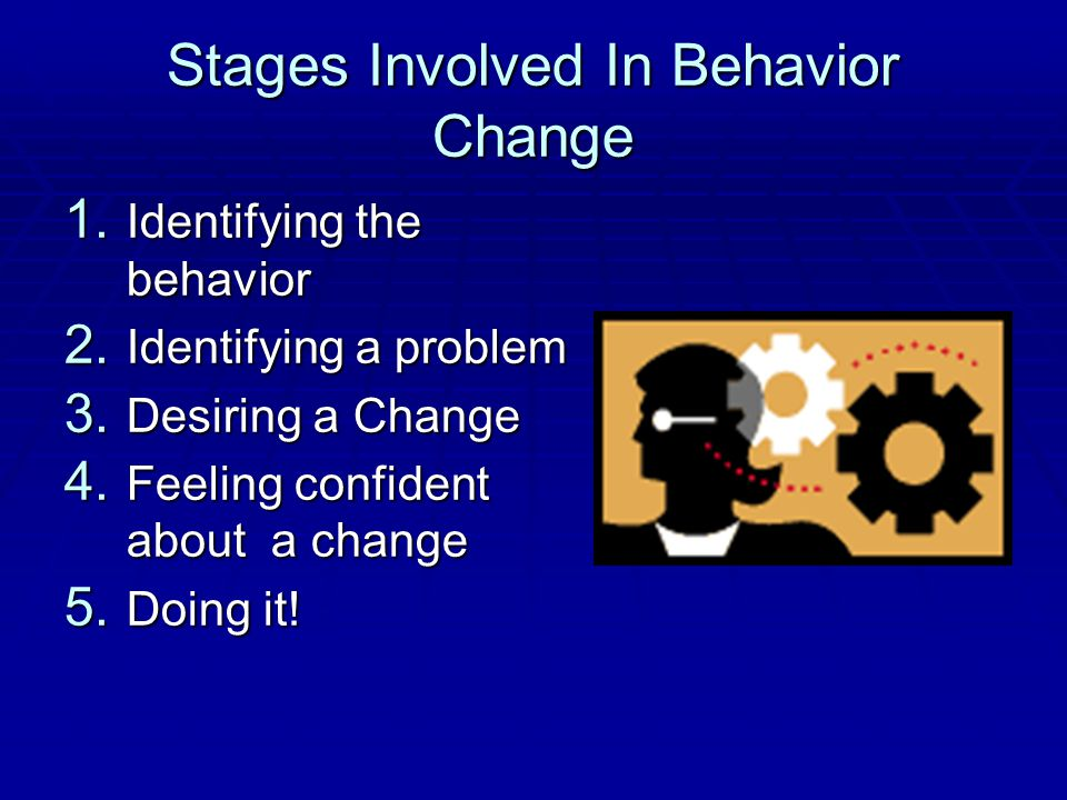Stages Involved In Behavior Change 1.Identifying the behavior 2.
