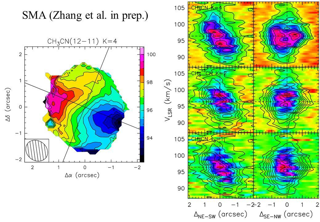 SMA (Zhang et al. in prep.)