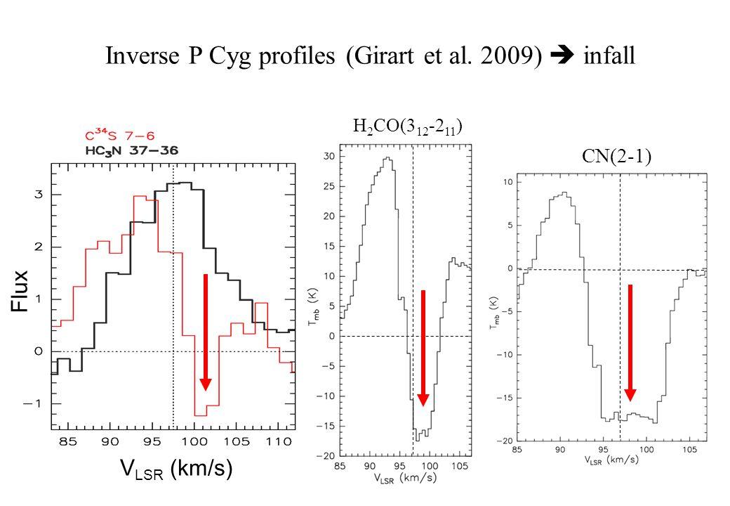 Flux V LSR (km/s) Inverse P Cyg profiles (Girart et al. 2009)  infall H 2 CO(3 12 -2 11 ) CN(2-1)