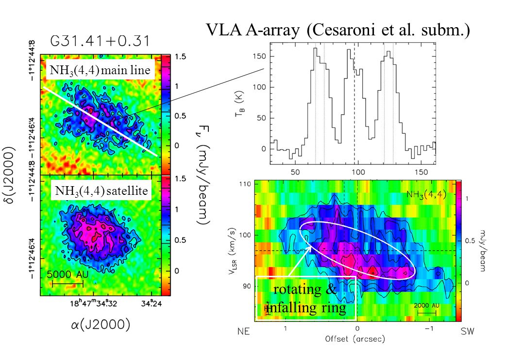 VLA A-array (Cesaroni et al.
