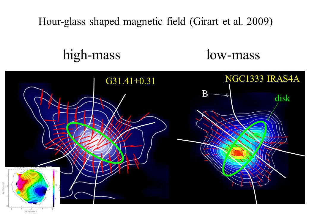 Hour-glass shaped magnetic field (Girart et al.