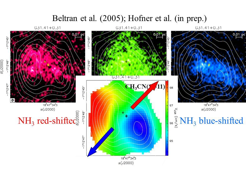 Beltran et al. (2005); Hofner et al. (in prep.) NH 3 red-shiftedNH 3 blue-shiftedNH 3 bulk CH 3 CN(12-11)