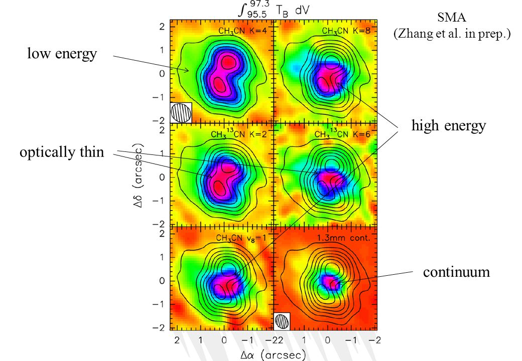 low energy optically thin high energy continuum SMA (Zhang et al. in prep.)