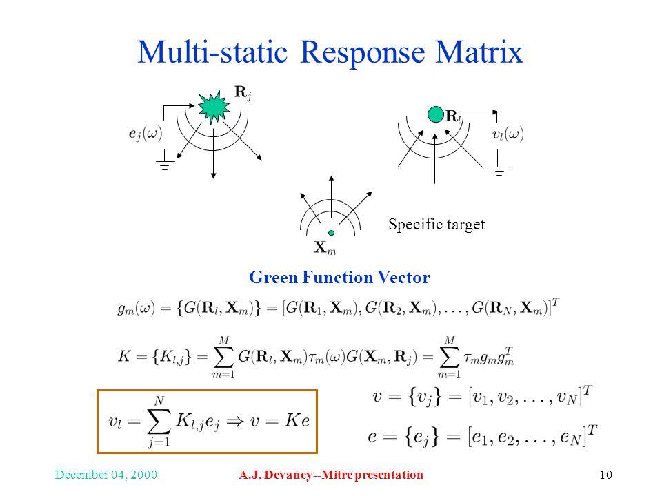 December 04, 2000A.J. Devaney--Mitre presentation10 Multi-static Response Matrix Specific target Green Function Vector