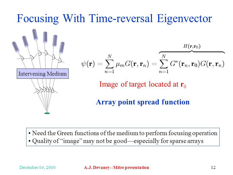 December 04, 2000A.J. Devaney--Mitre presentation12 Focusing With Time-reversal Eigenvector Intervening Medium Image of target located at r 0 Array po