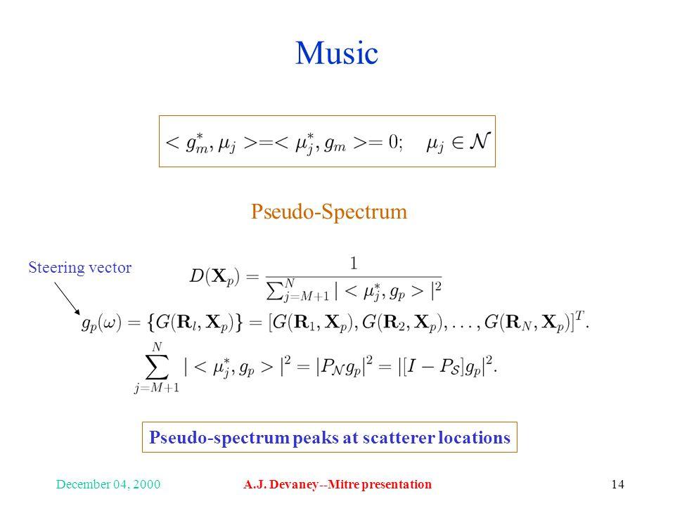 December 04, 2000A.J. Devaney--Mitre presentation14 Music Pseudo-Spectrum Steering vector Pseudo-spectrum peaks at scatterer locations