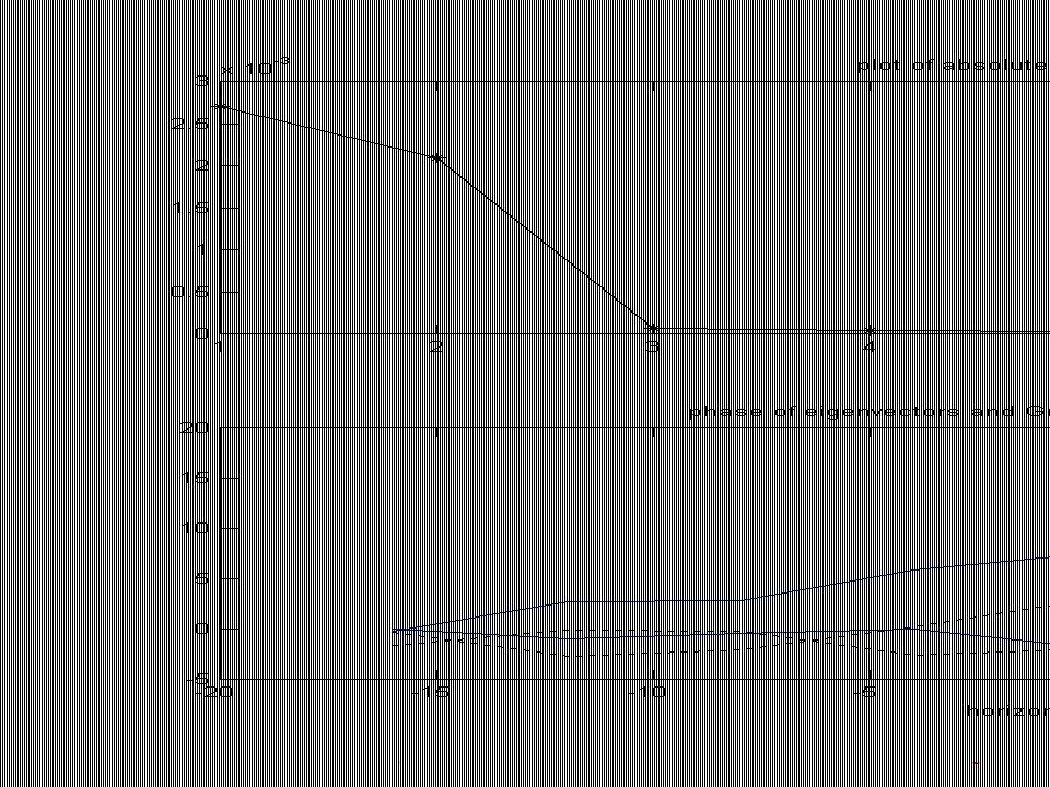 December 04, 2000A.J. Devaney--Mitre presentation18