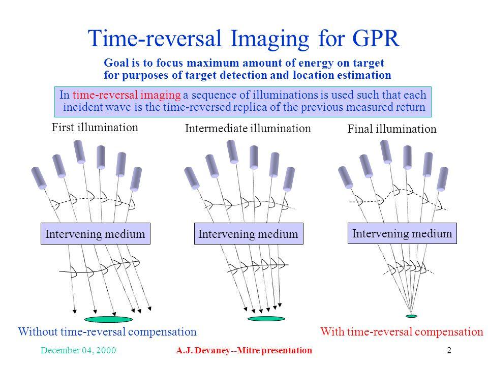 December 04, 2000A.J. Devaney--Mitre presentation2 Time-reversal Imaging for GPR Intervening medium Without time-reversal compensationWith time-revers