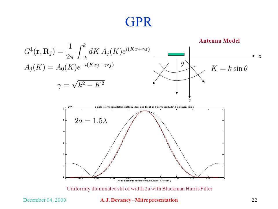 December 04, 2000A.J. Devaney--Mitre presentation22 GPR x z Antenna Model  Uniformly illuminated slit of width 2a with Blackman Harris Filter
