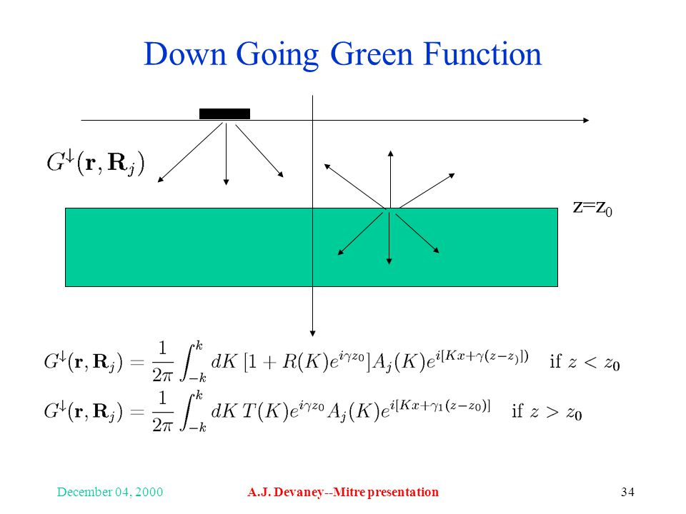 December 04, 2000A.J. Devaney--Mitre presentation34 Down Going Green Function z=z 0