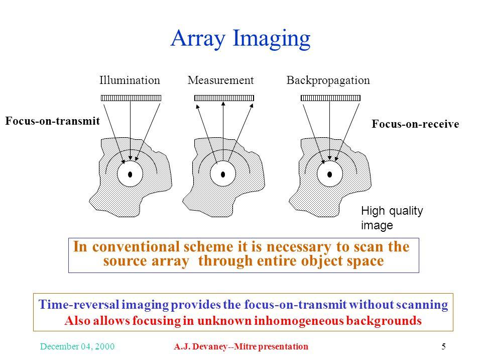 December 04, 2000A.J. Devaney--Mitre presentation5 Array Imaging High quality image Illumination Measurement Backpropagation In conventional scheme it