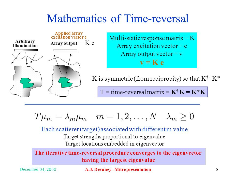 December 04, 2000A.J. Devaney--Mitre presentation8 Mathematics of Time-reversal Multi-static response matrix = K Array excitation vector = e Array out
