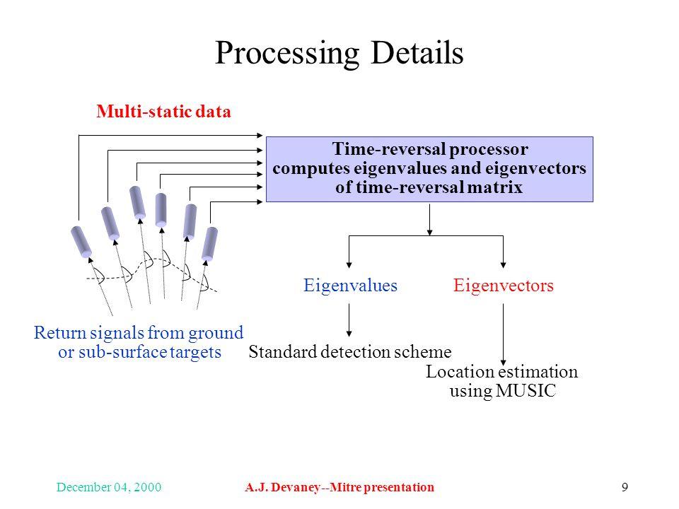 December 04, 2000A.J. Devaney--Mitre presentation9 Processing Details Time-reversal processor computes eigenvalues and eigenvectors of time-reversal m