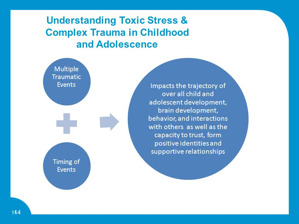 14 Understanding Toxic Stress & Complex Trauma in Childhood and Adolescence Multiple Traumatic Events Timing of Events Impacts the trajectory of over