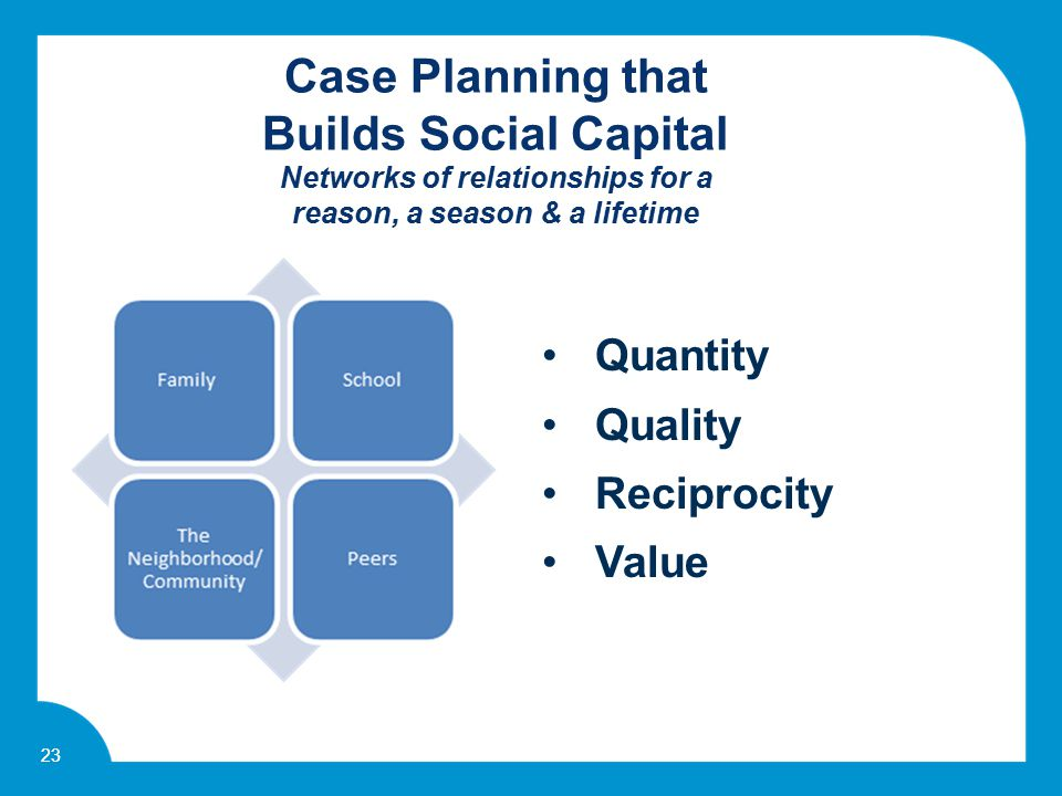 23 Case Planning that Builds Social Capital Networks of relationships for a reason, a season & a lifetime Quantity Quality Reciprocity Value